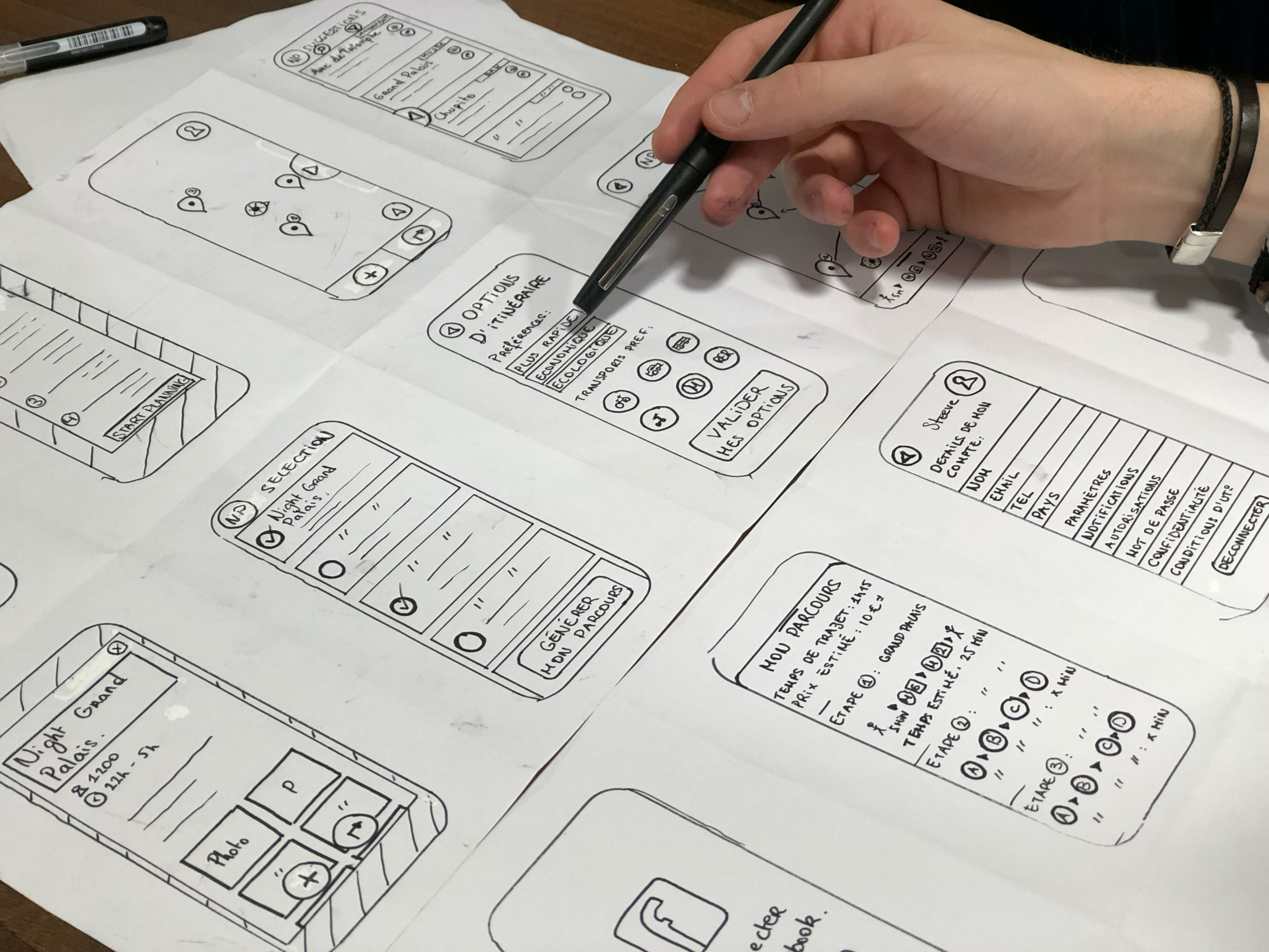 Prototyping: Tools and Software for Rapid Prototyping