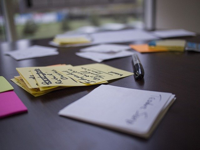 What is Design Thinking? Definition, Explanation and Process