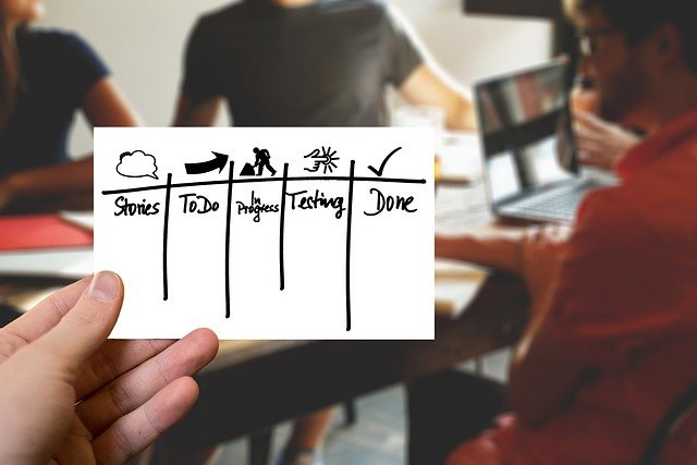 How to Effectively Use Kanban For Business Management